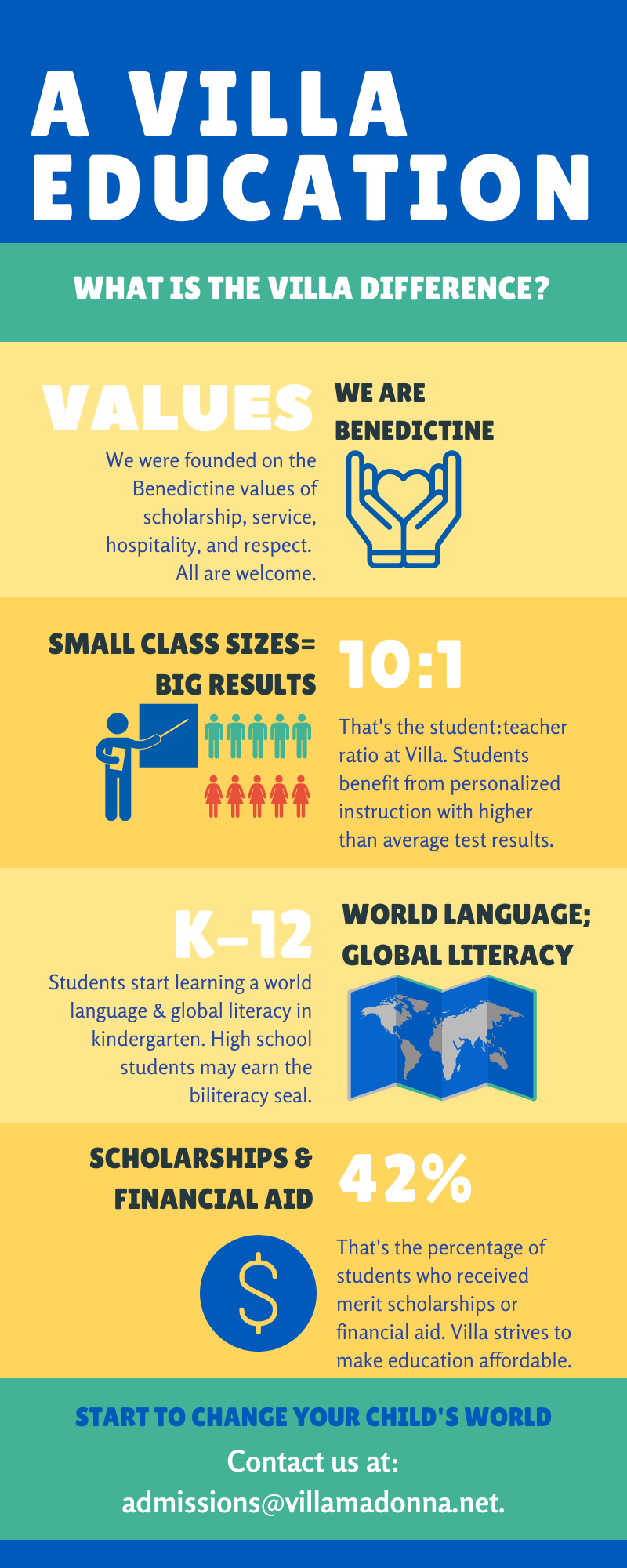 Educate_Kids_Charity_Infographic-2.png